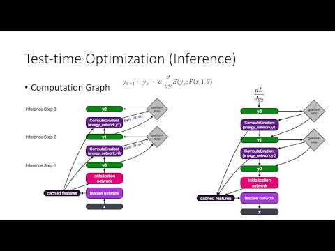 Deep Learning Approach for Extreme Multi-label Text Classification