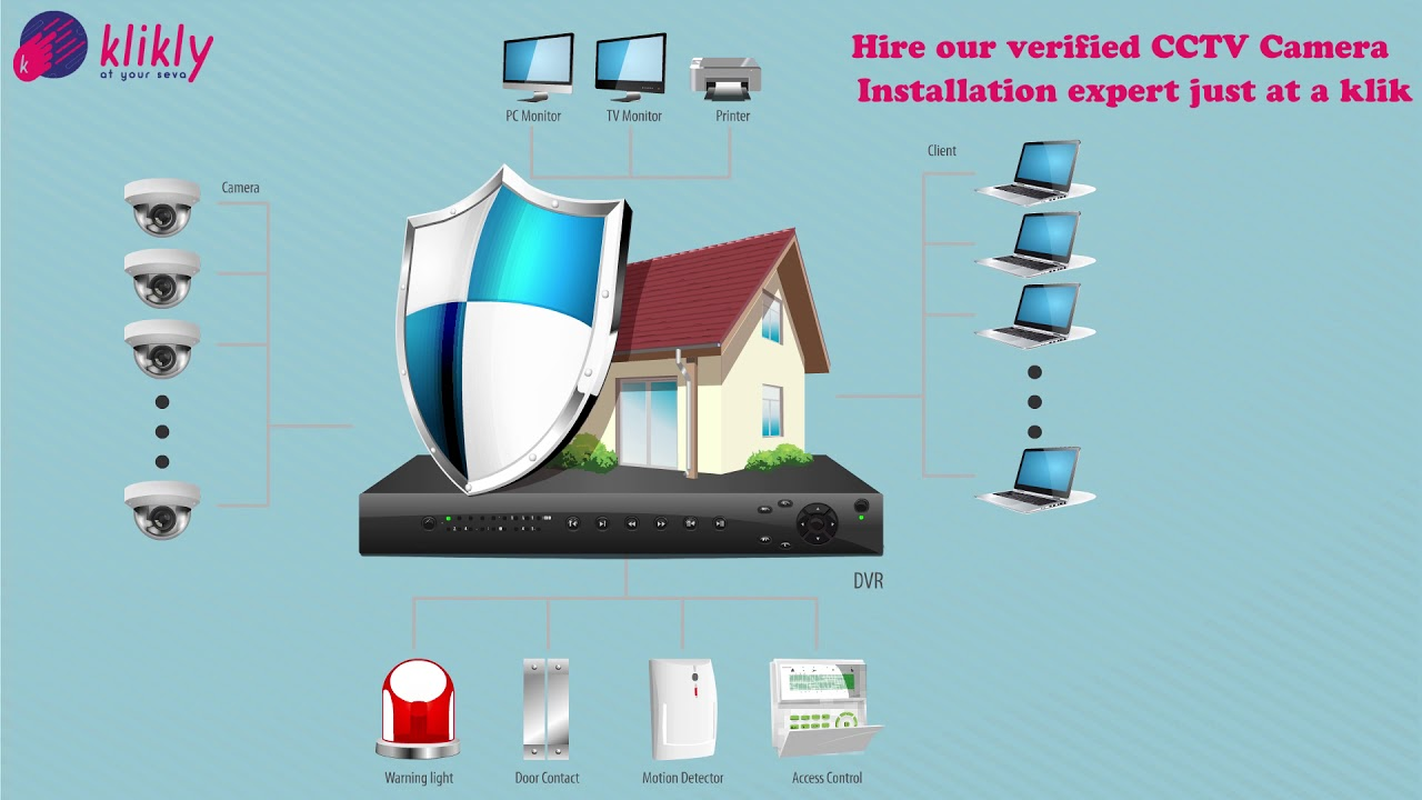 CCTV Camera Installation - Home Security System - Wireless Security ...