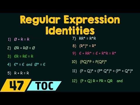 Identities of Regular Expression