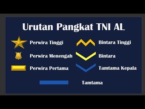 Urutan Pangkat Tentara Nasional Indonesia Angkatan Laut TNI AL