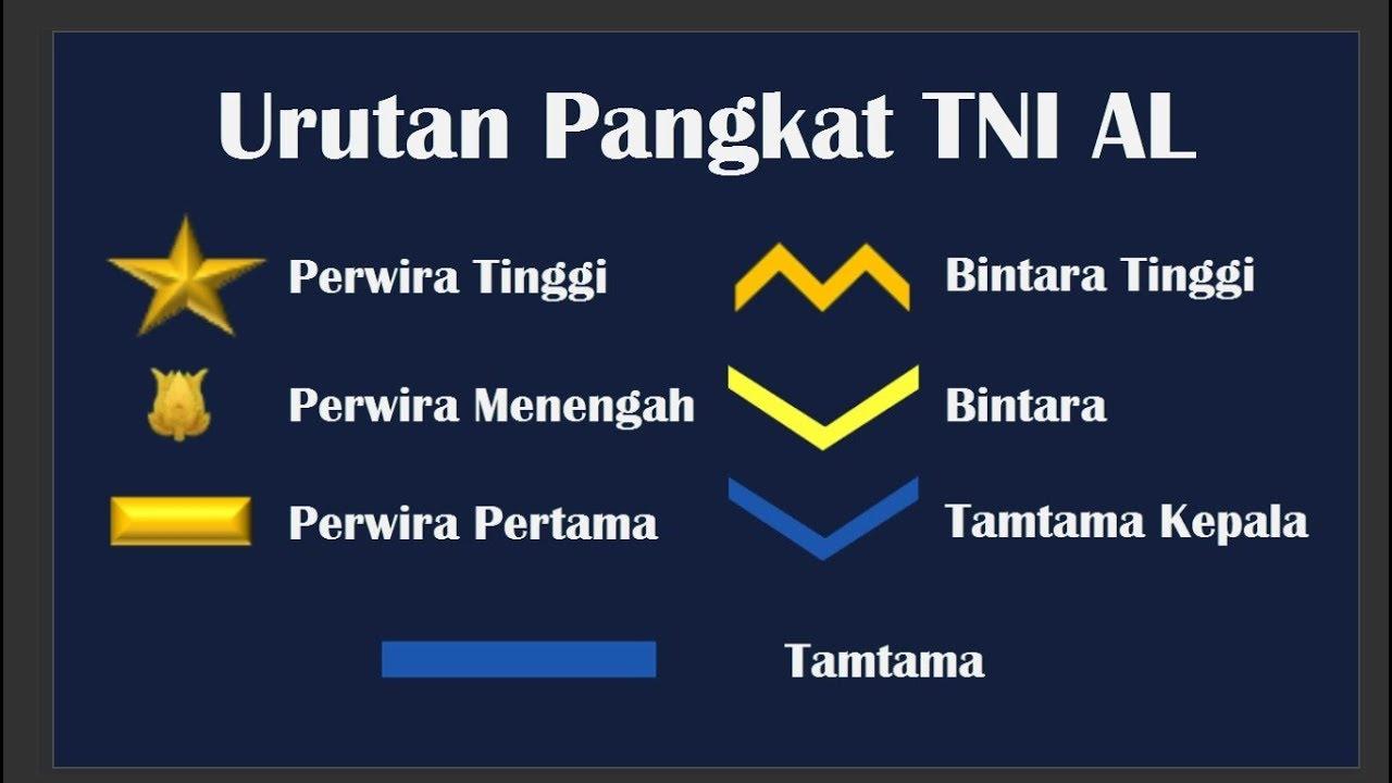 Download Urutan Pangkat Tentara Nasional Indonesia Angkatan Laut TNI AL