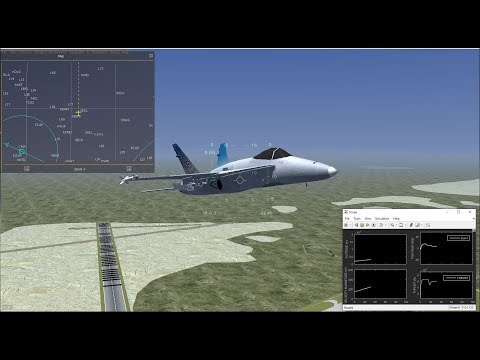 Flight Dynamics Modeling, Linearization & Control of an Unstable Aircraft