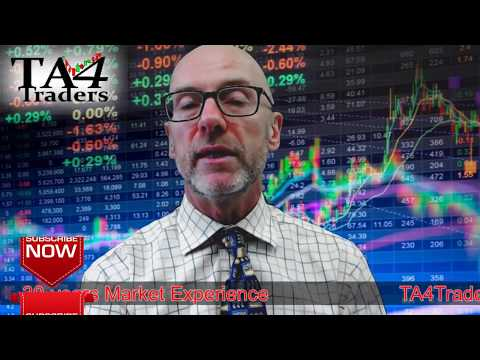 Technical Analysis on the CAC Index - 19th May