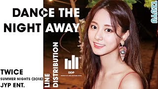 TWICE - Dance The Night Away (Line Distribution) [with Hidden/Background Vocals]
