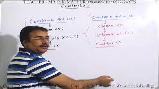 Difference between Companies Act 1956 and Companies Act 2013 | Company law | Mathur Sir Classes