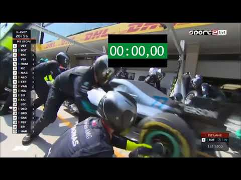 Mercedes / Bottas 1,83 second pitstop at 2018 Chinese GP