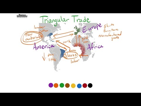 Triangular Trade Definition for Kids
