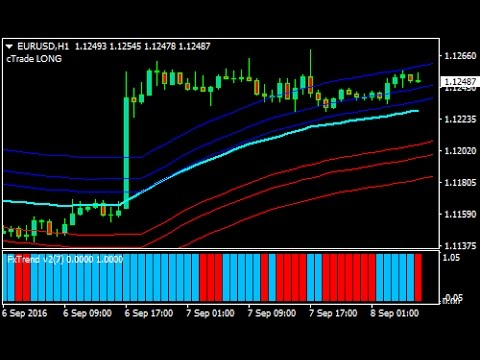 Simple forex scalping strategy