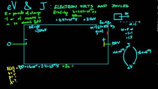 Electron Volts and Joules
