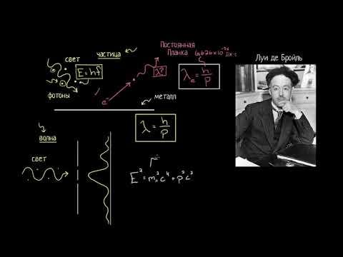 Волна де Бройля (видео 4)   Квантовая физика   Физика