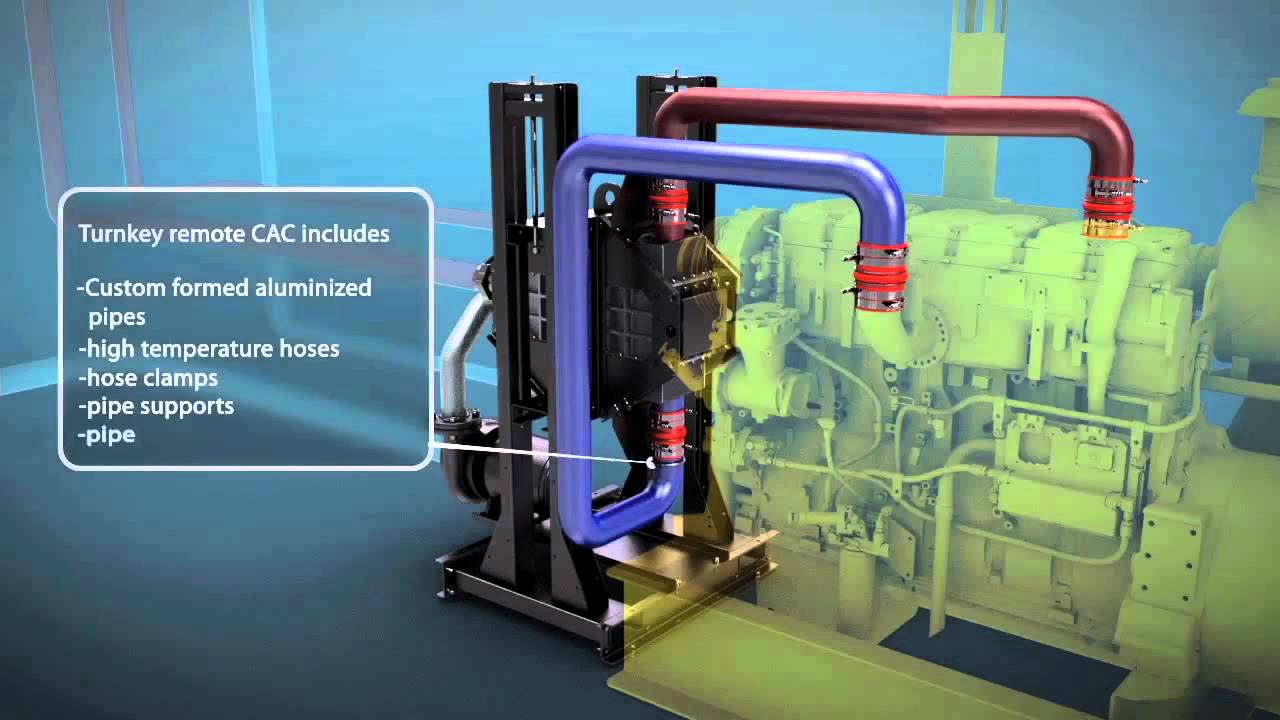 Animated overview of Industrial Generator Cooling System