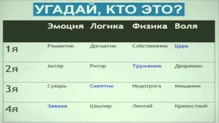 Типология личностей по Афанасьеву и прогноз отношений
