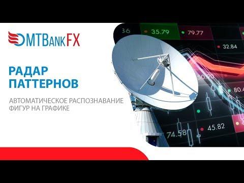 Радар графических паттернов