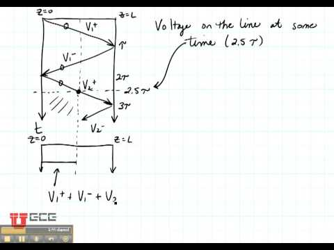 ECE3300 Lecture 94 Bounce    Diagrams     YouTube