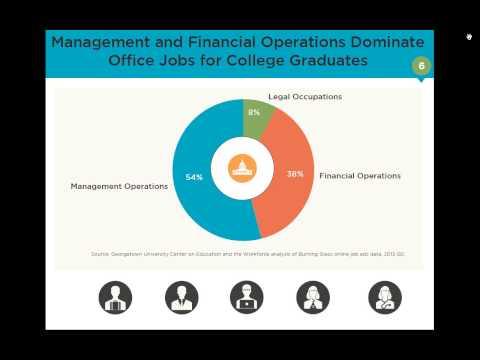 Online College Labor Market Webinar