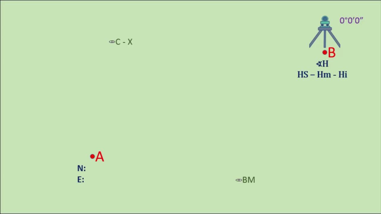 Levantamiento Topográfico Con Nivel De Ingeniero 1 De 5