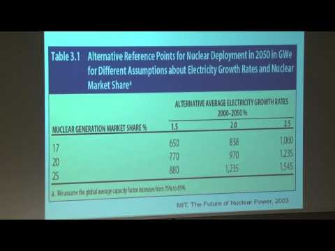 John Holdren: The Energy/Climate-Change Challenge & the Role of Nuclear Energy in Meeting It (pt.4)