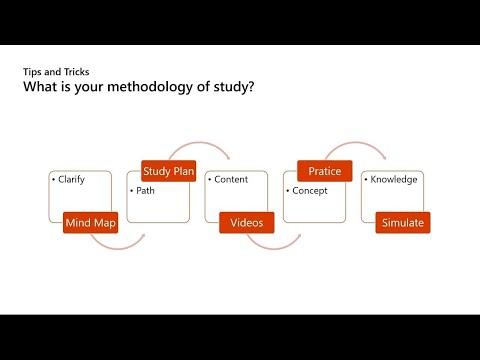 EXAM PREP: AZ-103 | Microsoft Azure Administrator | BRK3201