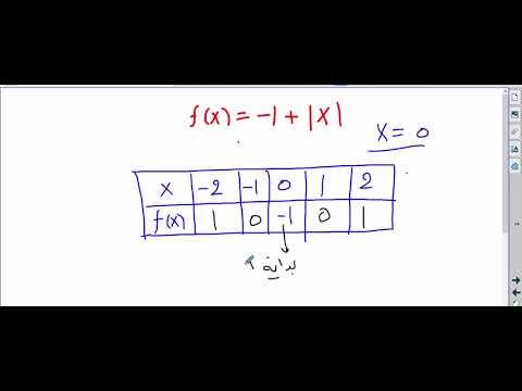 week 8 مراجعة الأسبوع الثامن math 001    Fundamentals of Math [week8]