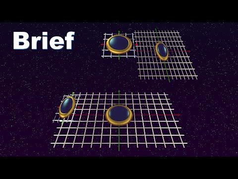 Uncanny Relativity: Length Contraction Paradox - Brief
