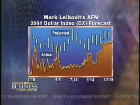 nbr pbs nightly business report