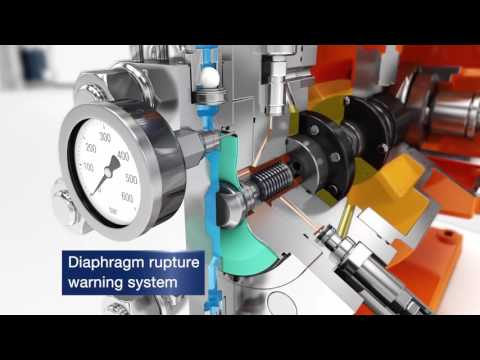 Prominent Evolution® Hydraulic Metering Pump - Design and Technology