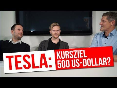 Tesla: Kursziel 500 US-Dollar? (feat. Mission Money)