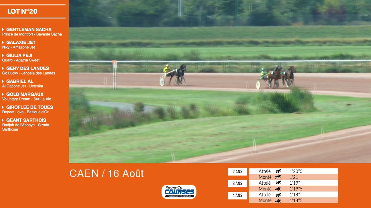 Qualifications Lot 22 Caen 16 08 2018 Youtube