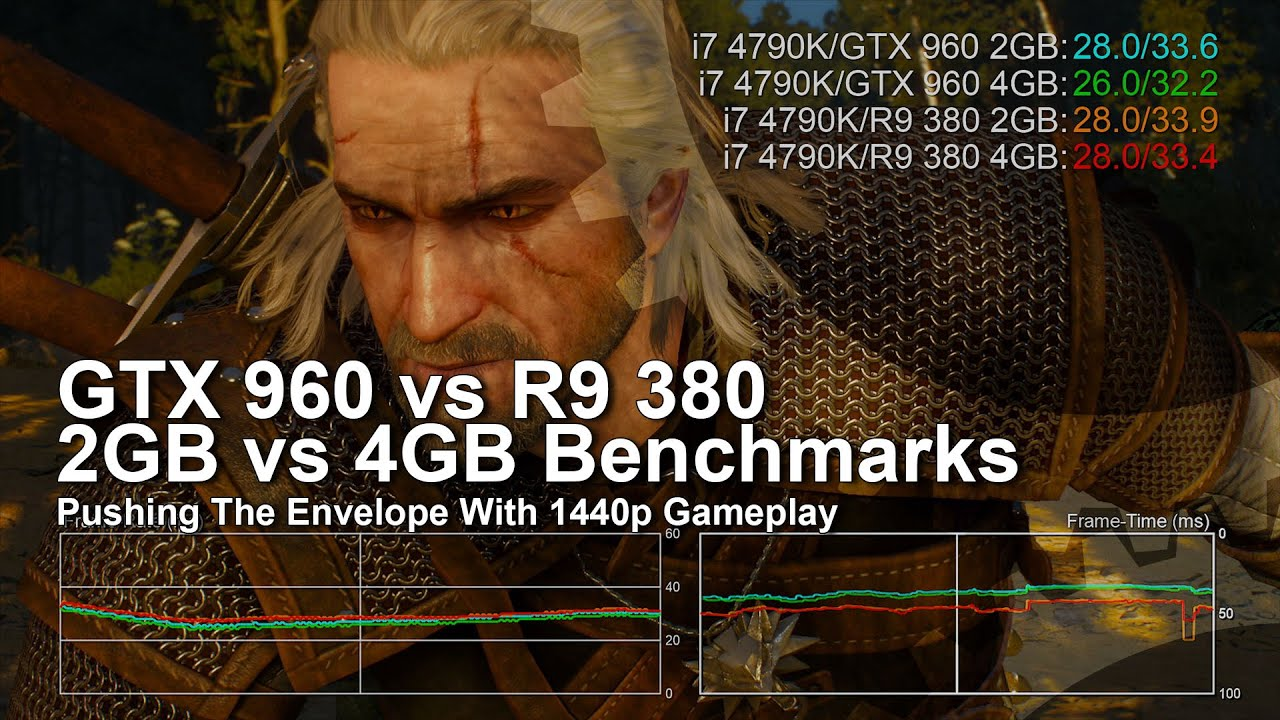 Nvidia GeForce GTX 960 2GB vs 4GB review • Eurogamer net