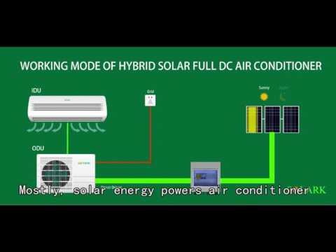 #SOLARK Solar Air Conditioner#How our solar air conditioner works