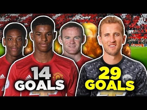 Do Manchester United NEED To Sign Harry Kane To Win The League Next Season?! | W&L