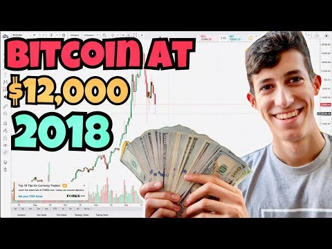 Bitcoin DROPPED To $12,000 Today | Buy The Dip
