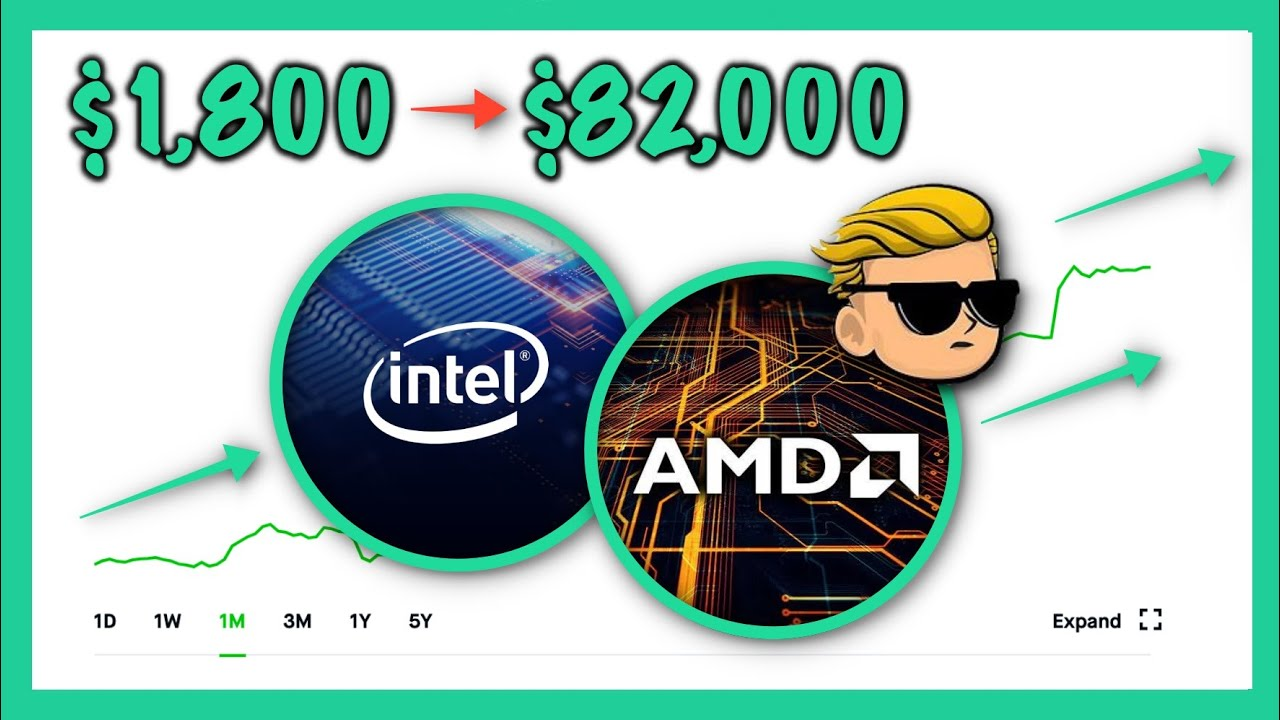 MAKING 4300% ON ONE TRADE - AMD AUGUST 2020