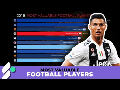 Most Valuable Football Players 2004-2019