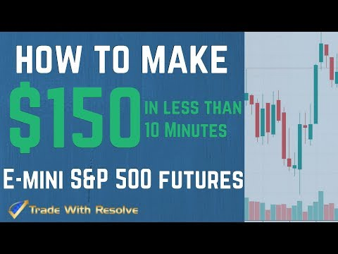 Live Day Trading ES S&P 500 Emini Futures