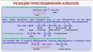 № 22. Органическая химия. Тема 8. Алкены. Часть 6. Реакции присоединения алкенов