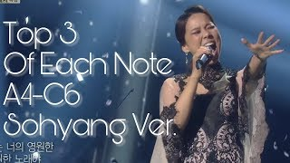 Top 3 Of Each Note, A4-C6「Sohyang Version」
