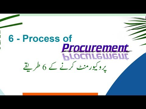 Procurement-9 6 - Process Of Procurement In Urdu | Hindi | اُردومیں |