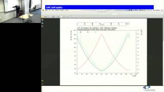 Introduction to Beam Dynamics - 4 (Rob Appleby, Manchester)