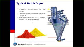 Basics of Material Drying Technologies