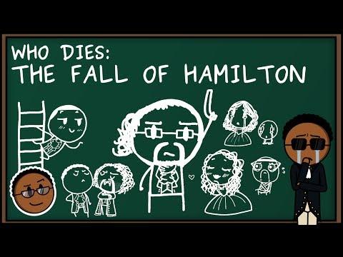 Who Dies: An Analysis of Hamilton's Hamilton - The Analytic