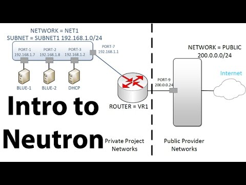 Introduction to OpenStack Neutron