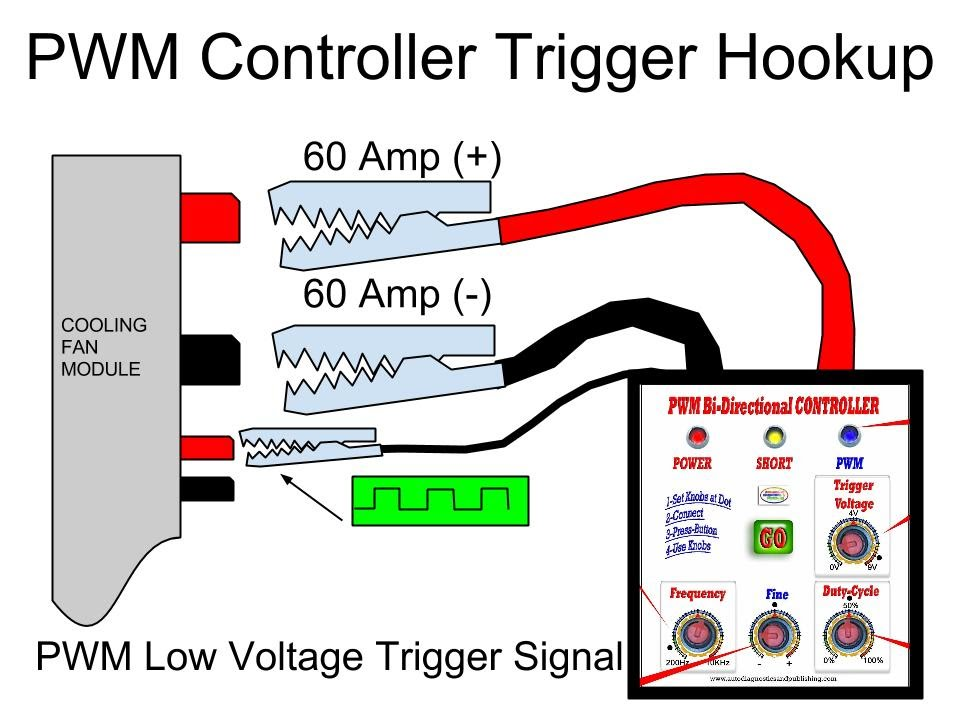 PWM Controller Fan Motor Hookup  YouTube