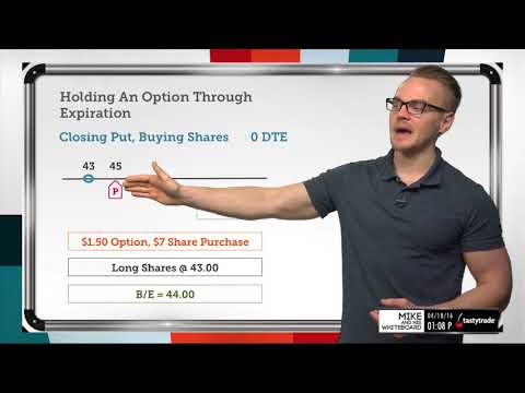 Holding An Option Through Expiration | Options Trading Concepts