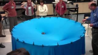 İlginç Yerçekimi Deneyi