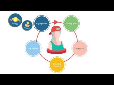 [iClick Interactive] Marketing Technology Platform: A 101 animation reel