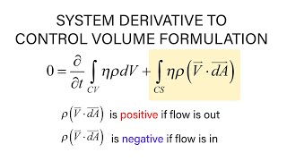 Introductory Fluid Mechanics L8 p2 - Conservation of Mass - Control Volume Formulation