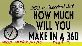 Ep. 63 - Record Deals: Money Splits 4 - 360 Deals Vs Standard Record Deals