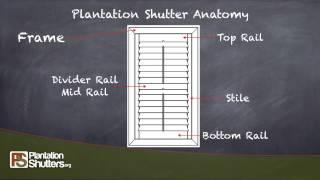 Plantation Shutter Anatomy
