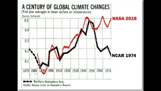 Is The Global Temperature Record Credible?
